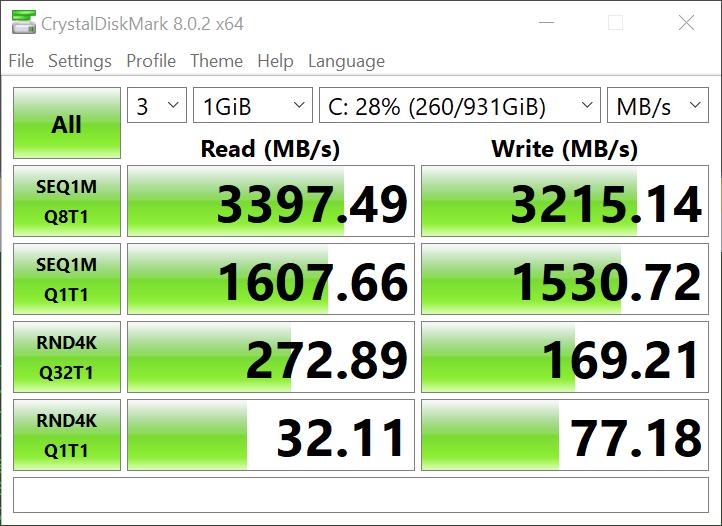 CrystalDiskMark, SSD