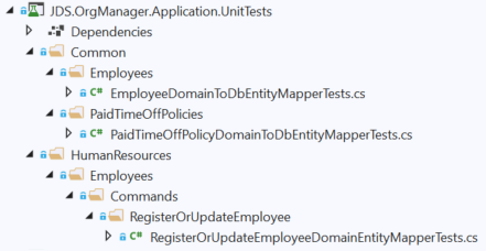 Unit Tests Organization